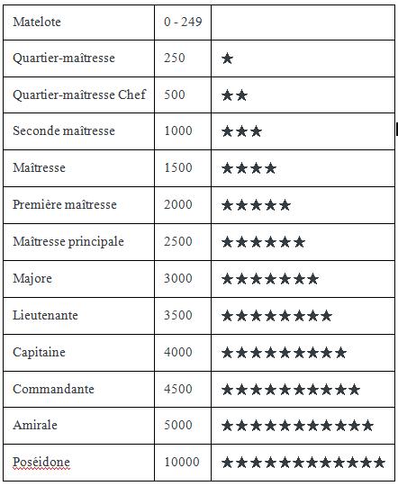 grades inclusive.PNG