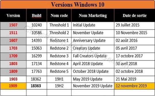 tableau-windows_10-version-11-2019.jpg.9a456b83f5197147a3f4f7defcc69e1a.jpg
